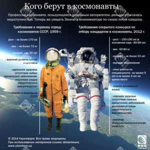 1397207400_1-300x300 Как стать космонавтом ?