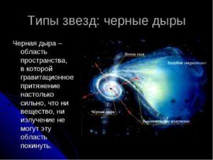 img9-300x225 Коротко про черные дыры