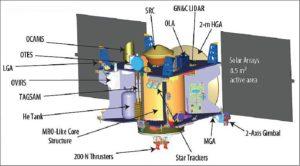 orex-300x269 Один из самых чистых космических кораблей готов к полету