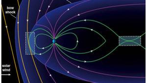 magnitnoe-300x300 Магнитное поле Меркурия