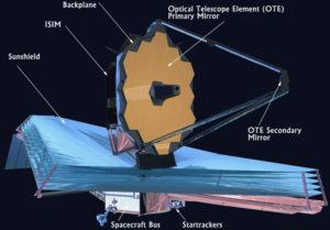 Dzhejms-Ue-bb-teleskop-300x209 Джеймс Уэбб телескоп
